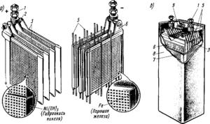 Щелочные аккумуляторы устройство