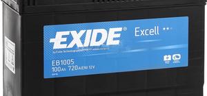 История бренда Exide и модельный ряд аккумуляторных батарей Эксайд