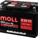 Moll batterien, лидер на рынке автомобильных аккумуляторов