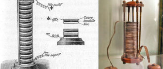История создания и развития Батарейки