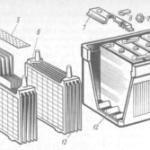 Устройство аккумулятора и принципы работы батареи