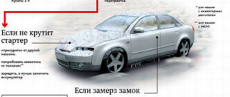 Как правильно заводить автомобиль в сильный мороз